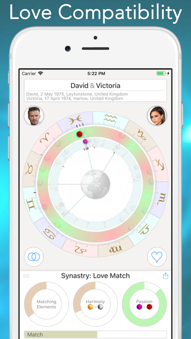 Astro Future - Daily Horoscope | App Price Drops