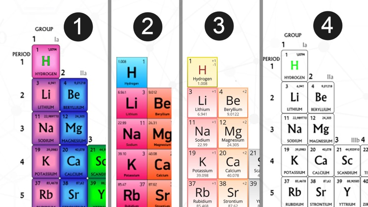 Periodic Table 2019 Quiz screenshot-7