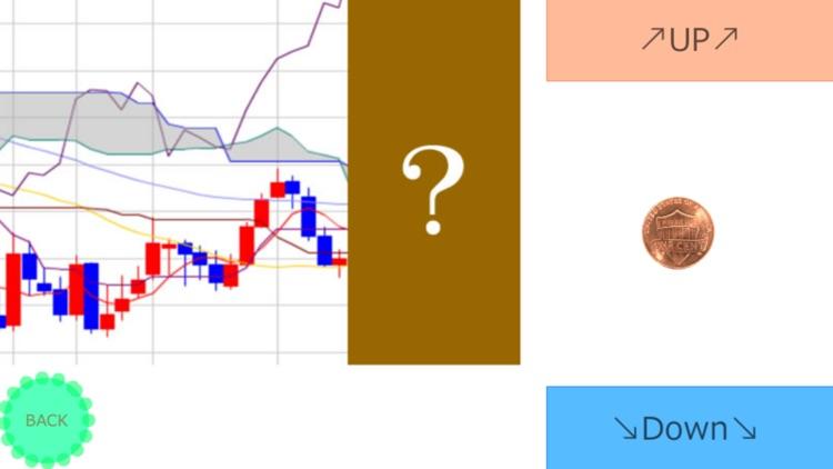 Forex Stock Success Law CandleStick screenshot-4