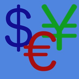 Forex Calculator