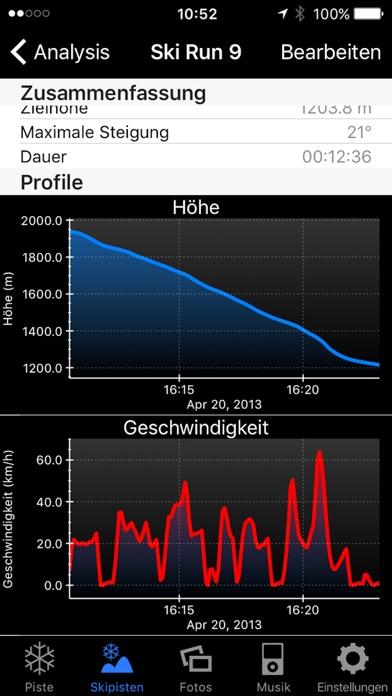 Screenshot for Ski Tracks in Germany App Store