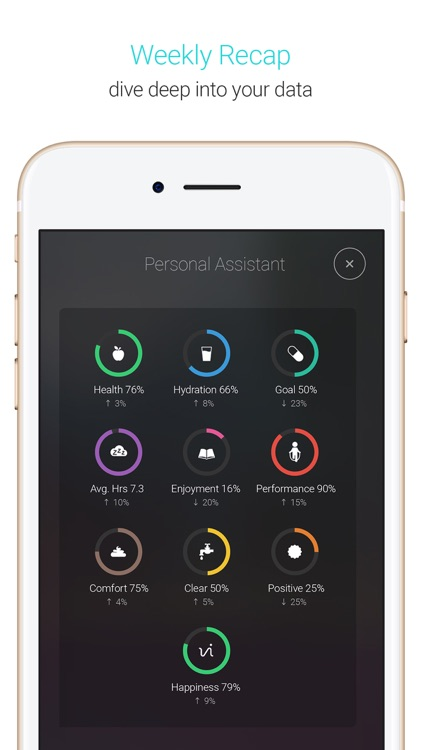Vilo Health: Causality Tracker screenshot-3