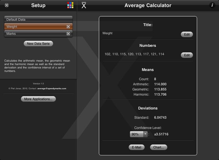 Average Calculator HD