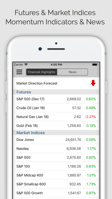 Stock Signals Pro (ms)