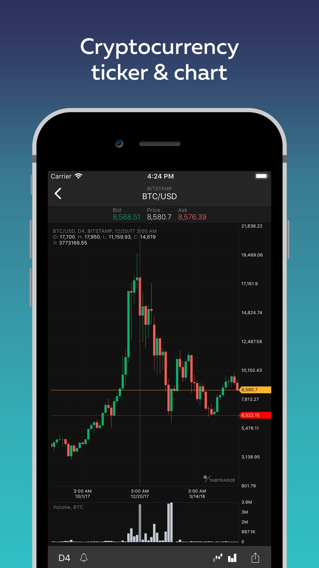 TabTrader Bitcoin Screenshot
