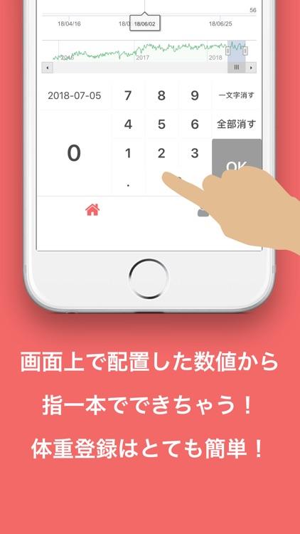 Weight4U - シンプルな体重管理・ダイエットアプリ