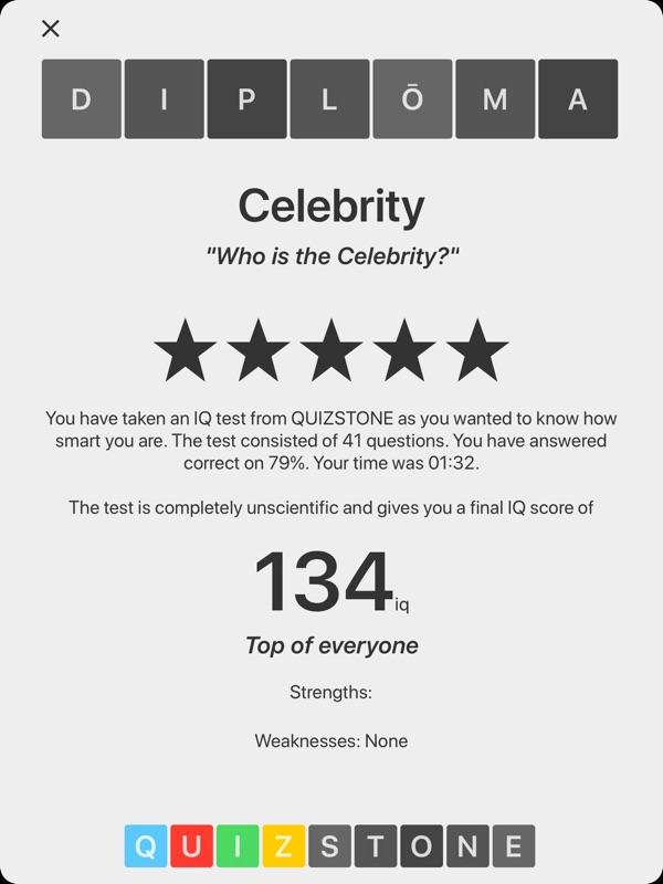 Celebrity Quiz - Hall of Fame - Online Game Hack and Cheat