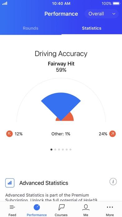 Hole19 Golf GPS & Scoring App app image