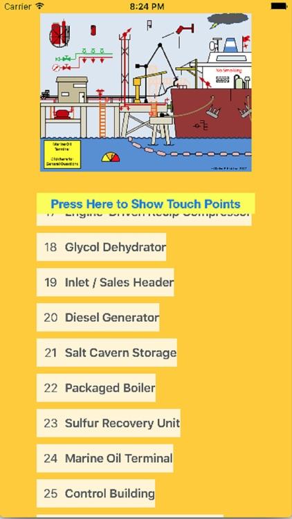 Process Safety PGI