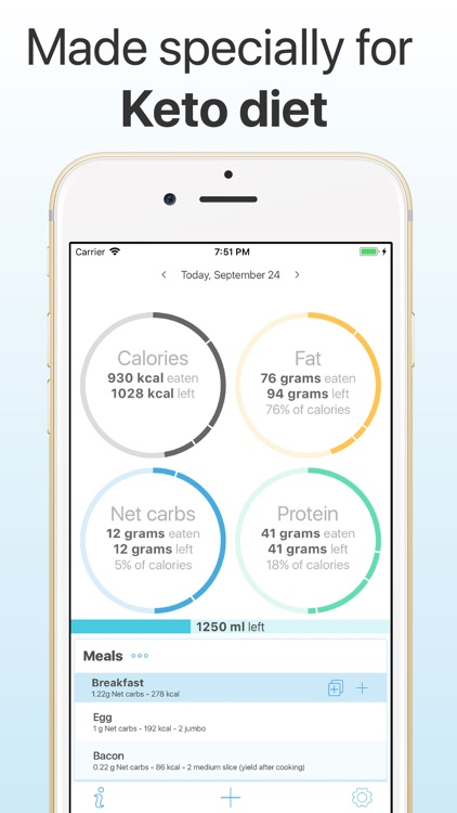 Keto.app - Keto Diet Tracker screenshot-0