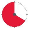 Time Timer - German