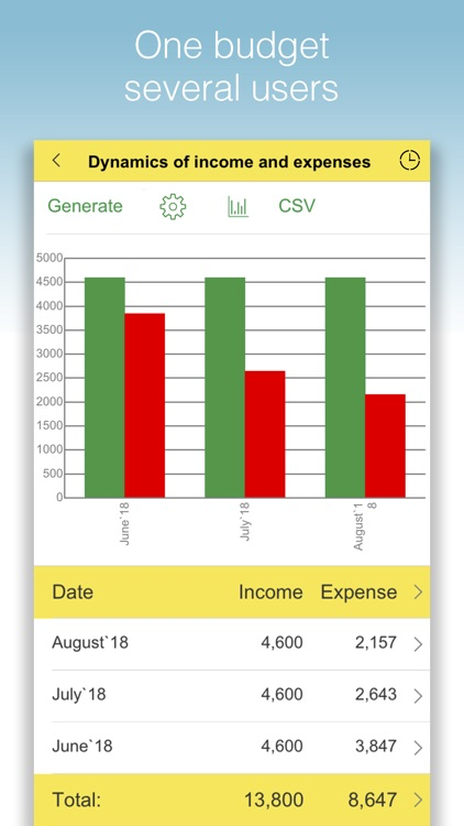 Expenses and Income Tracker screenshot-4