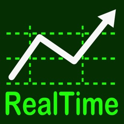 Real-Time Stocks