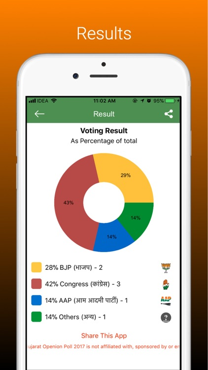 Gujarat Openion Poll 2017 screenshot-3