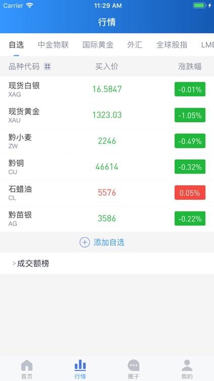 91投资-全球期货行情分析 screenshot-3