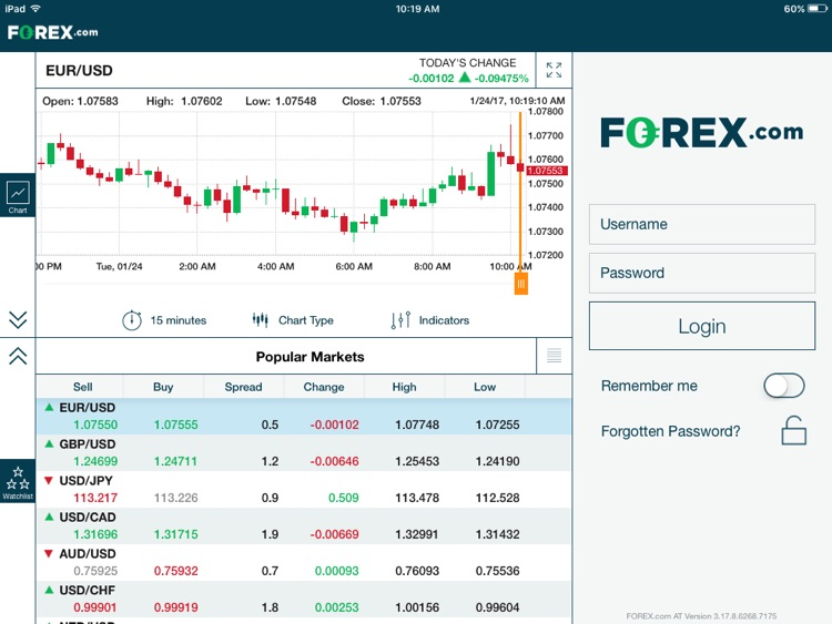 GAIN Capital Review | Detailed Information about GAIN Capital Forex Broker