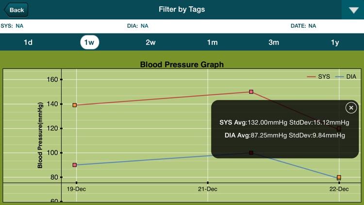 Blood Pressure - SmartBP screenshot-4