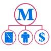 Shop Management Assistant - iPhoneアプリ