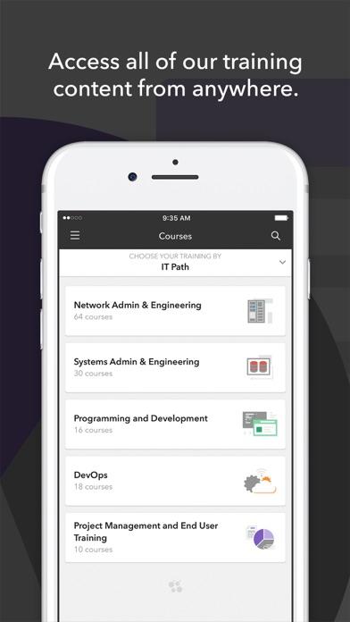 CBT Nuggets_苹果商店应用信息下载量_评论_排名情况- 德普优化