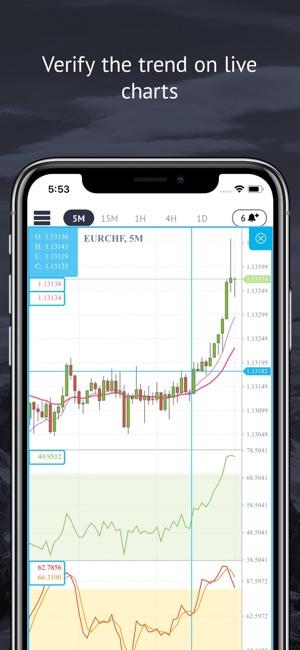 Signal trend forex