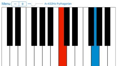 9つのチャクラの周波数のおすすめ画像2