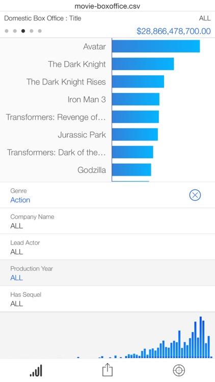 SAP Roambi Analytics for BB screenshot-3