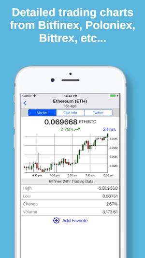 Crypto Markets Pro