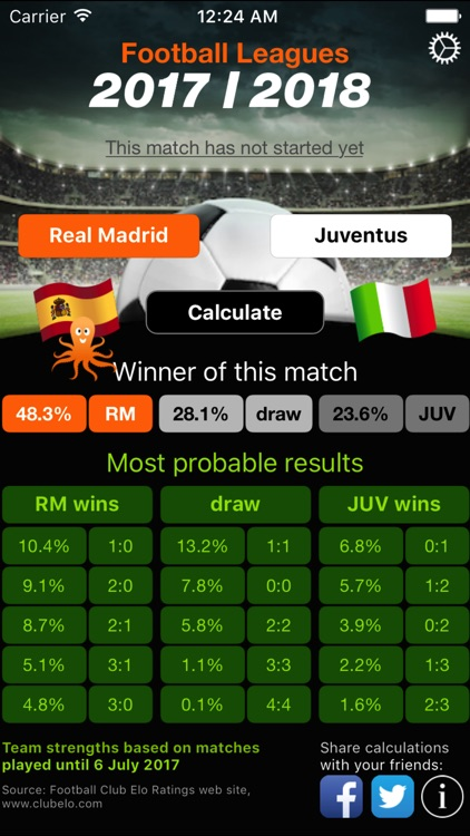 Football 2017/2018 - probabilities & betting odds