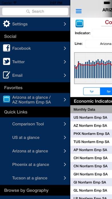 Screenshots for Arizona's Economy