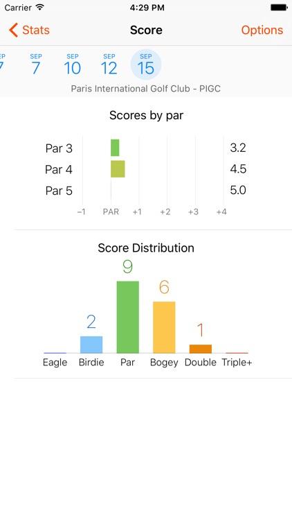 Fun Golf GPS screenshot-3
