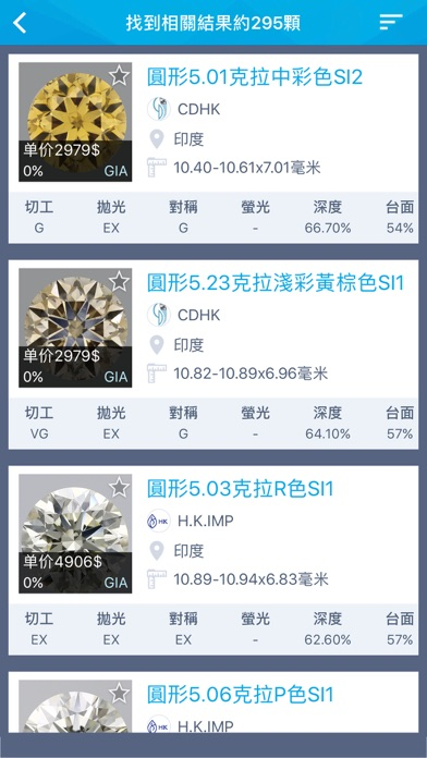 Rock & Trade - 最佳鑽石交易體驗屏幕截圖5