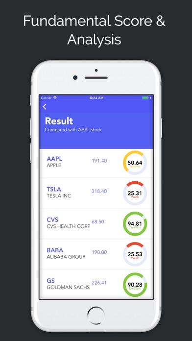 Stock Option review screenshots