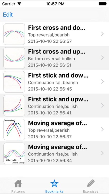 Moving Average screenshot-3