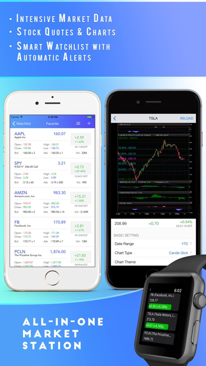 Super Stocks : Invest in stock market screenshot-0