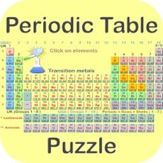 Activities of PairPlay Periodic Table for iPhone