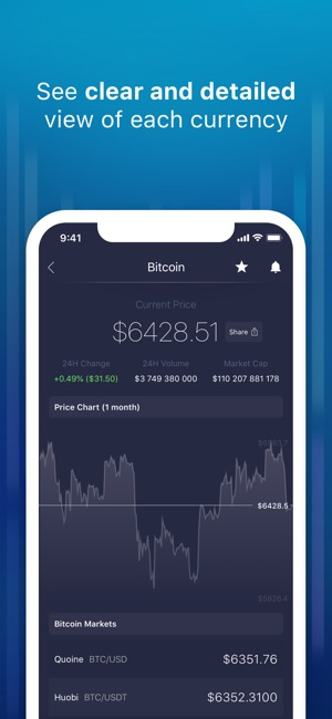 What Is Needed In Cryptocurrency App Email You Crypto Price