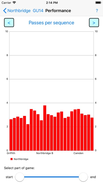 Football Stats screenshot-3
