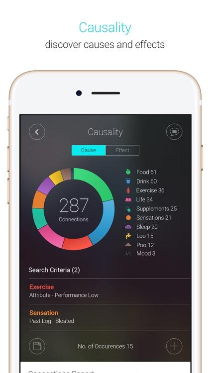 Vilo Health: Causality Tracker