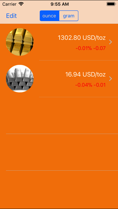 Gold pro -Live spot gold price