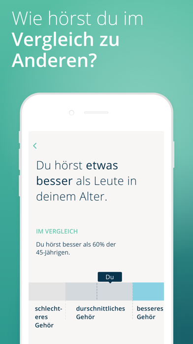 Mimi Hörtest App