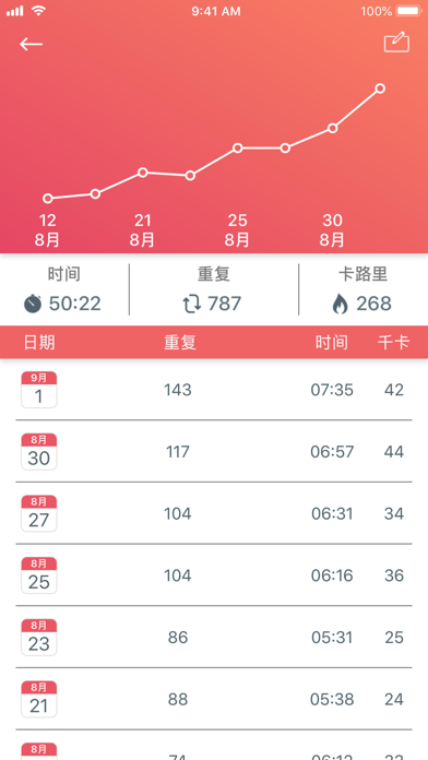 Screenshot for Just 6 Weeks PRO in China App Store