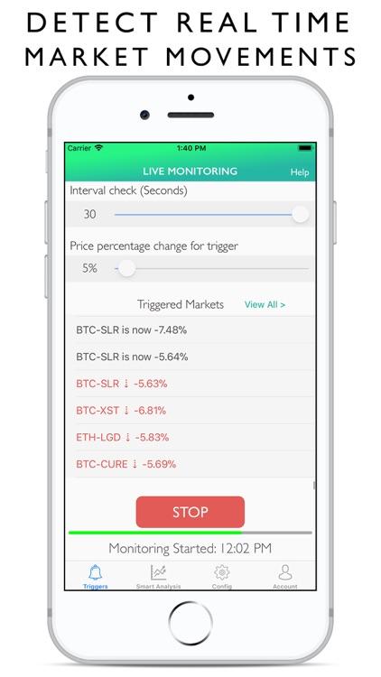 Crypto Monitor: Smart Analysis