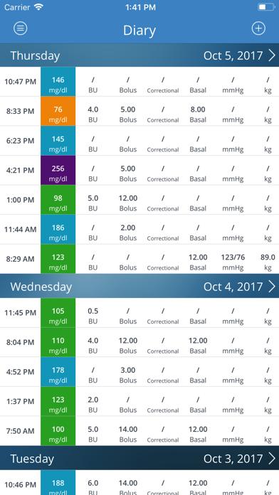 Diabetesconnect review screenshots