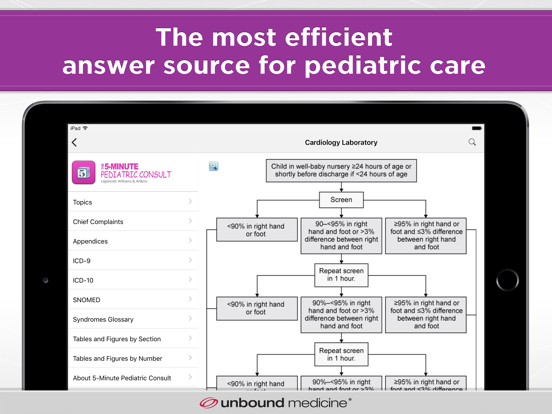 The 5-Minute Pediatric Consultのおすすめ画像1