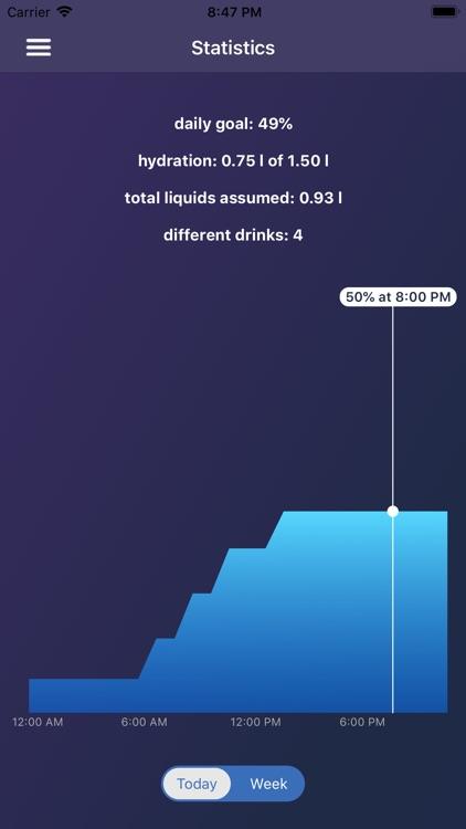 Drink Water - Daily reminder screenshot-4