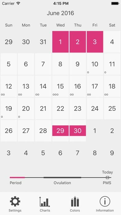 Menstrual Period Tracker Pro review screenshots