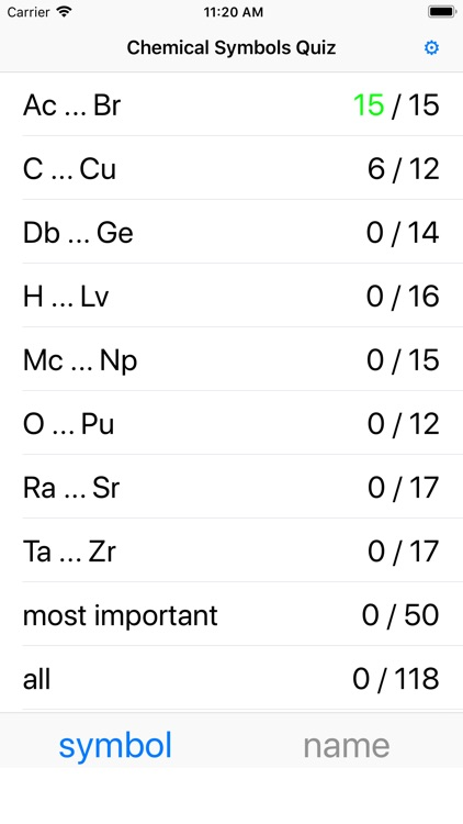 Chemical Symbols Quiz