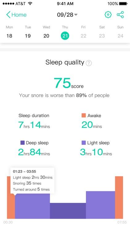SleepMagic