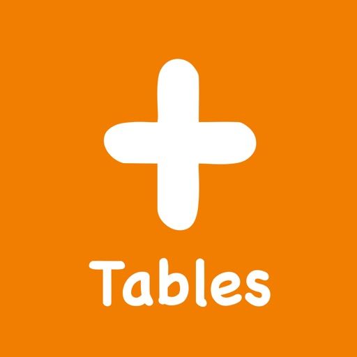 Learn Addition Tables