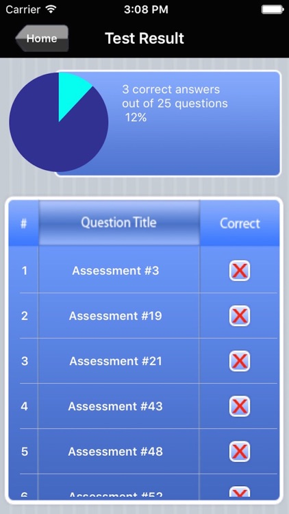 ASWB Master's Exam Prep screenshot-4